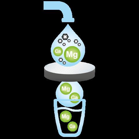 oczyszczanie wody w butelce z filtrem brita